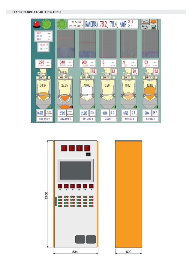 Автоматизированная Панель Учета Производительности с Управлением от РЛК