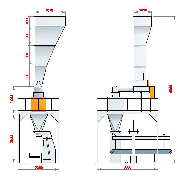 Одностанционный весовыбойный аппарат для муки с одноступенчатым взвешиванием