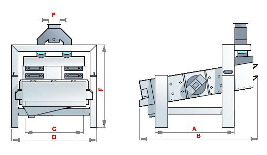 Вибрационный сепаратор GRAY